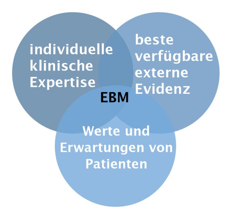 Ebm Circles De